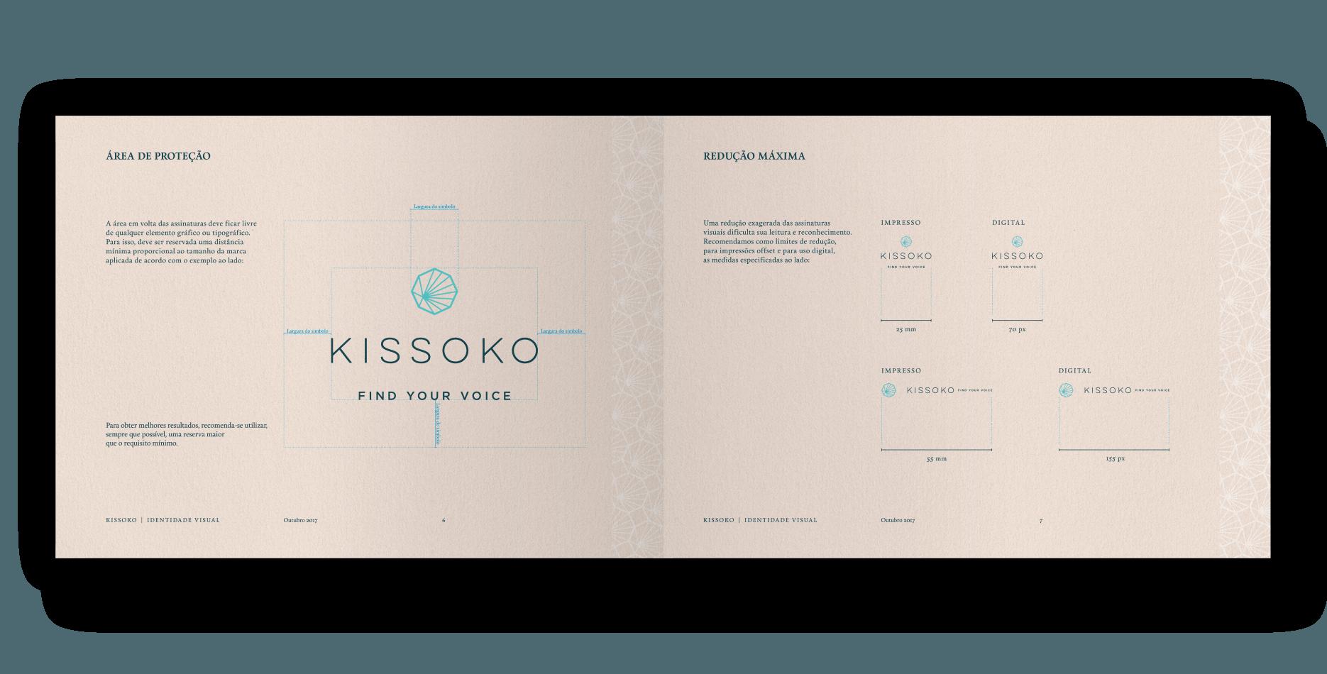 04-kissoko-strategy-brandbook