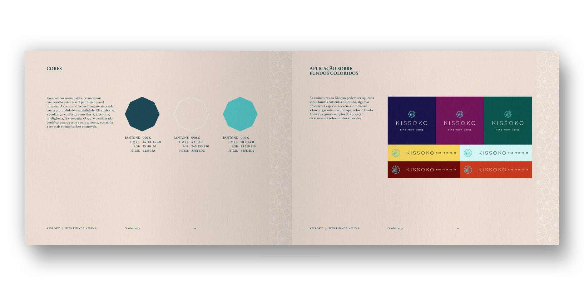 06-kissoko-strategy-brandbook